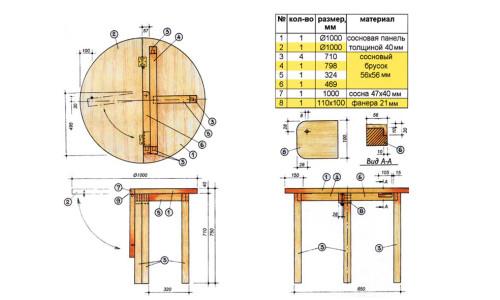 Фото круглого деревянного стола своими руками фото 691