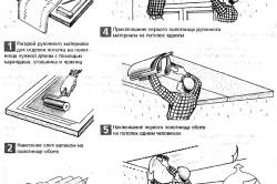 Как правильно сделать потолок