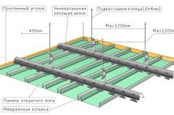 Тканевые потолки монтаж своими руками