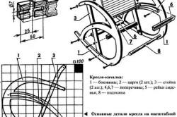 Схема сборки кресла качалки