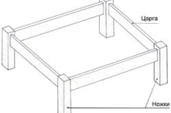 Схема элементов ножек стола