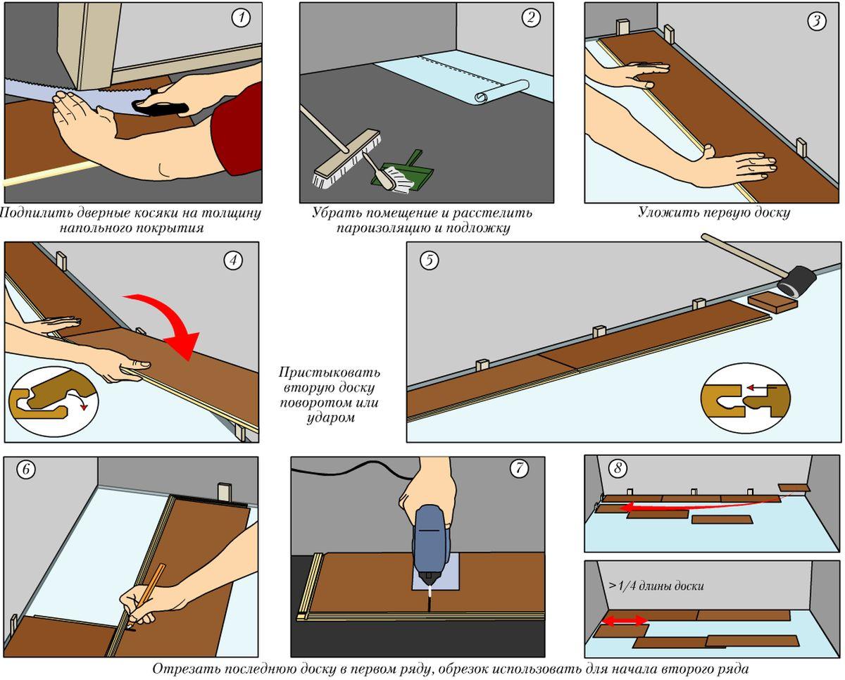 Укладка подложки своими руками пошаговая инструкция
