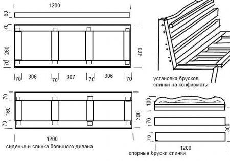 Схема спинки и сиденья