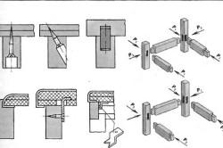 Схема крепления подсадных опор стула
