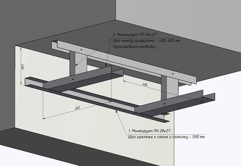 Схема монтажа каркаса под