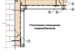 Схема утепления потолка балкона