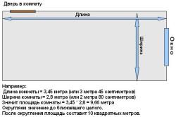 Схема расчета площади комнаты