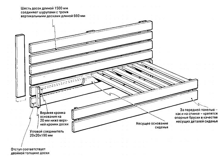 Схема дивана из бруса