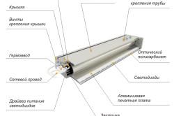 Схема корпуса светильника