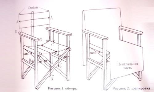 Схема обмера стула и его драпировка