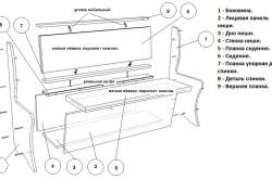 Схема разборки дивана