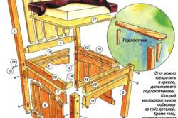 Схема сборки и перетяжки стула