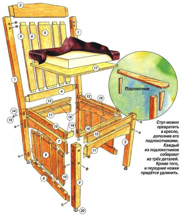 Как своими руками сделать стул