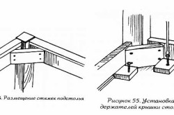 Схема установки держателей крышки стола