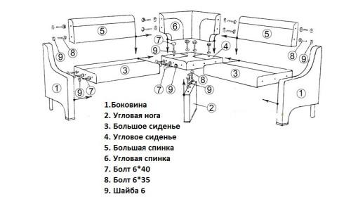 Основные детали дивана