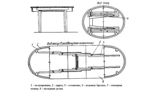 Схема устройства раздвижного стола