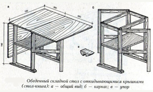 Схема устройства складного стола