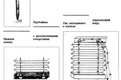 Схема изготовления жалюзи из обоев