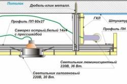 Двухуровневый потолок с точечными светильниками по периметру помещения