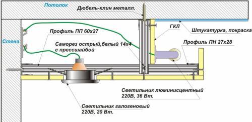 Двухуровневый потолок с