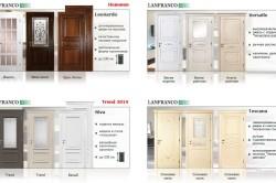 Двери итальянского происхождения