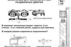 Комплектация механизмов раздвижной двери