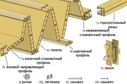 Комплектация раздвижной двери-гармошки