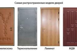 Распространенные модели дверей