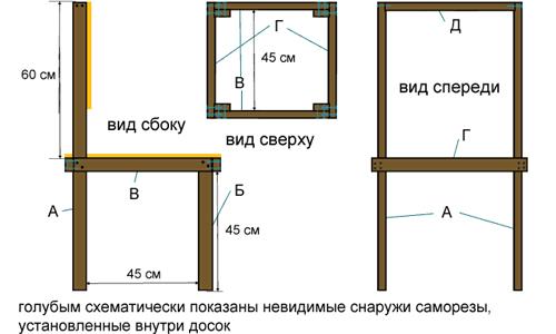 Размеры деревянного стула и места крепления саморезов