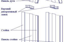 Схем последовательности сборки и установки изделия