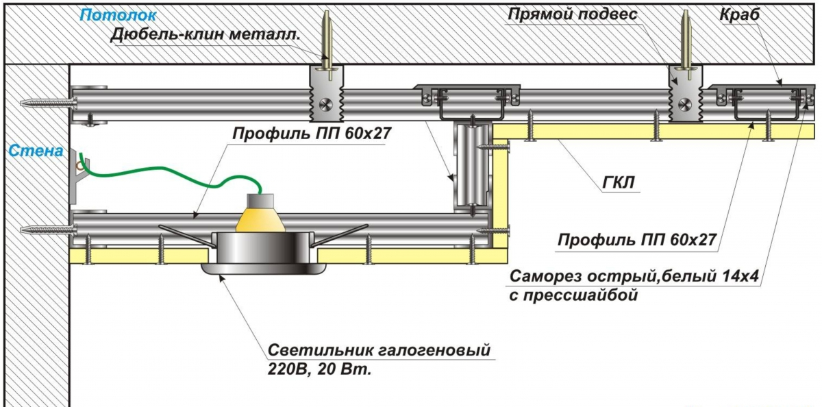 Схема подвесного потолка из