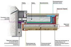 Схема дверного замка с защитной панелью