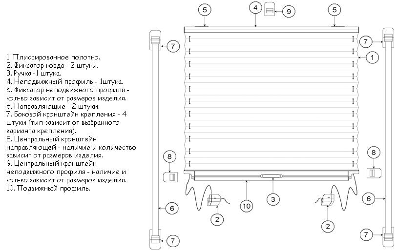 Схема горизонтальных плиссе