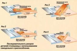 Схема изготовления столешницы