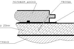 Схема крепления массивной доски