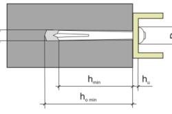 Схема крепления полки с использованием дюбелей