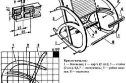 Схема кресла-качалки из фанеры