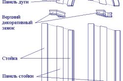 Схема межкомнатной арки
