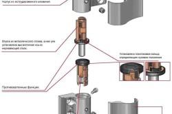 Схема монтажа петли