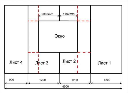 Схема монтажа стыков