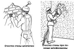 Схема подготовки кирпичной стены к нанесению штукатурки