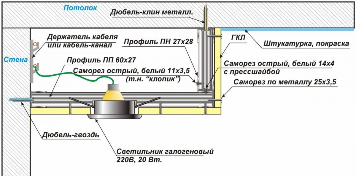 Схема подвесных потолков из гипсокартона своими руками