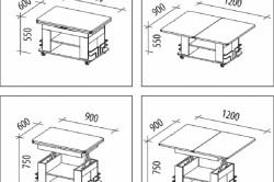 Схема раскладывания стола-трансформера