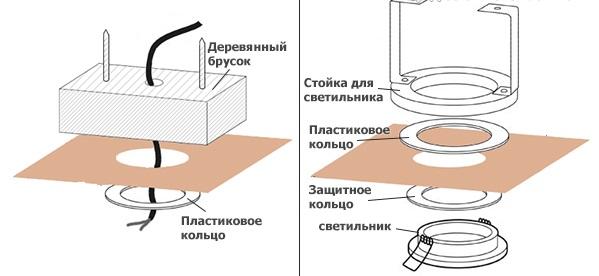 Схема сборки настольного