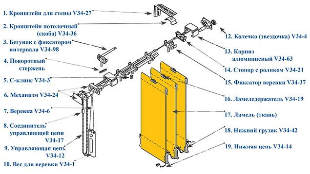 Сборка вертикальных жалюзи своими руками