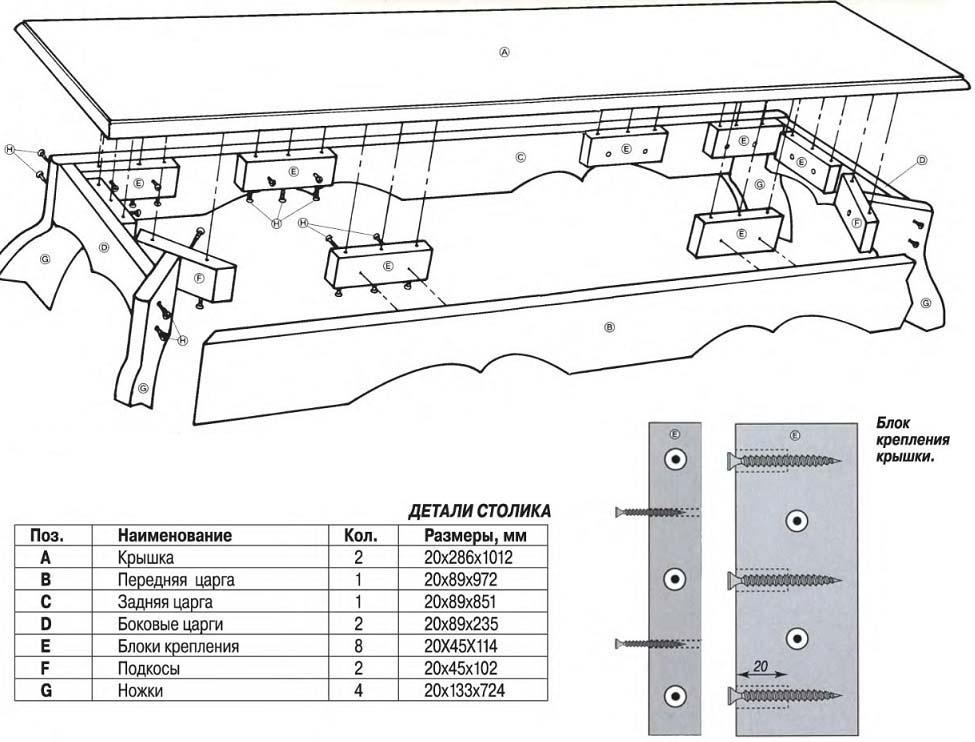 Инструкция по сборке стола