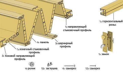 Схема складной двери-гармошки
