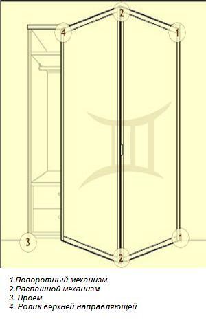Схема складной двери из двух