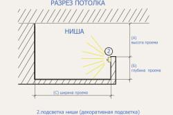Схема скрытой подсветки
