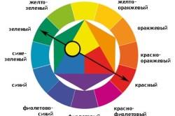 Схема сочетания цветов